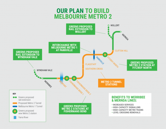 Greens add Melbourne Metro 2 to their 2018 election platform