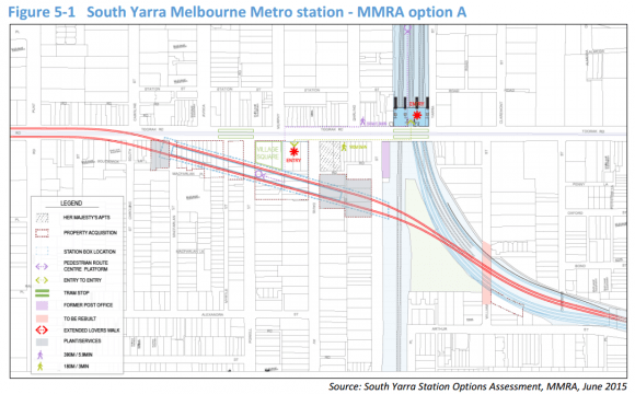 The South Yarra station circus: old and new hoops to jump through