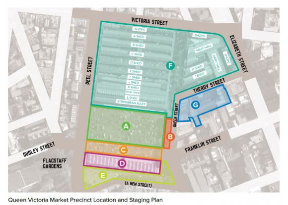 Queen Victoria Market renewal update