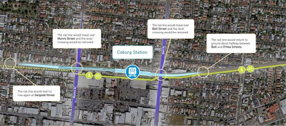 Level crossing removal projects: 1 newly complete, 3 about to go, 2 enter consultation phase