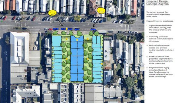 In detail: 122-138 Roseneath Street, Clifton Hill