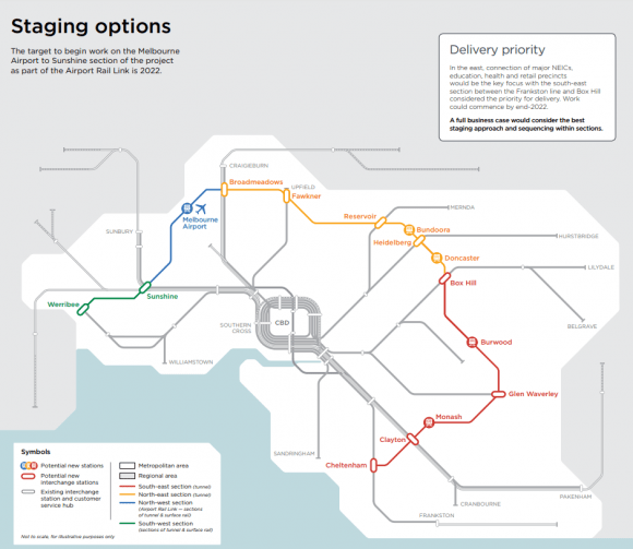 Did the Suburban Rail Loop win the Victorian election for Labor?