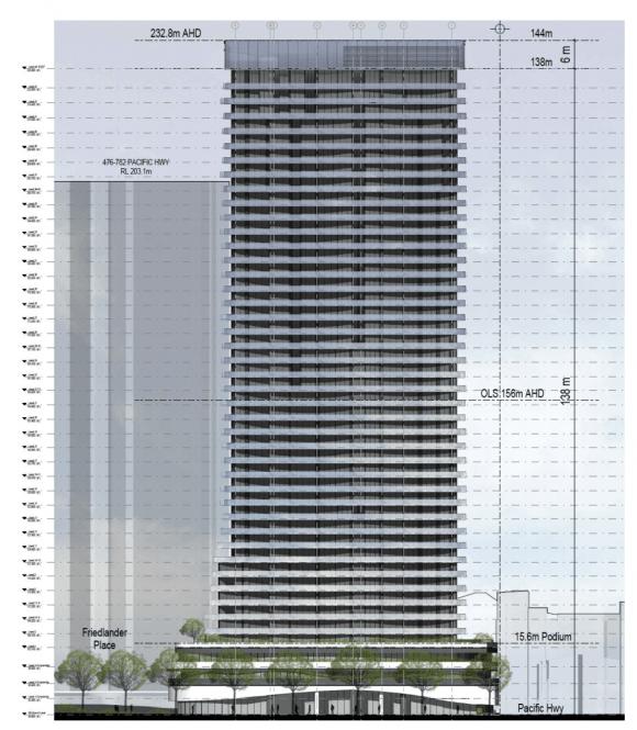 The Landmark height