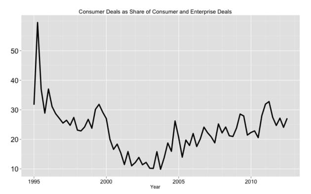 consumerDeals.png