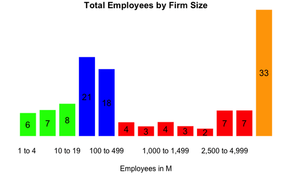 employees-by-size1.png