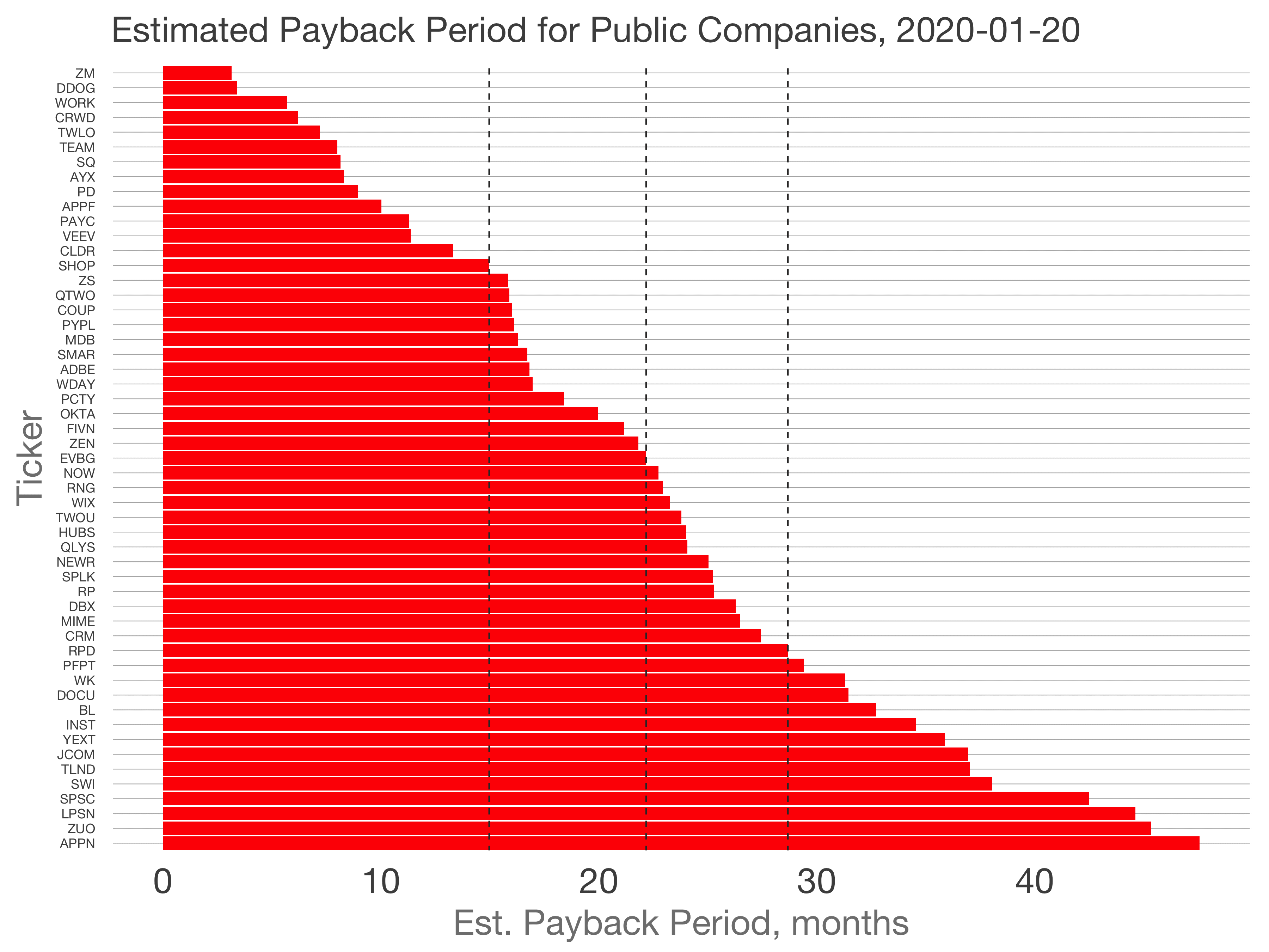 Payback period 2020 01 20