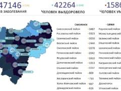 Новые случаи коронавируса выявили на 16 территориях Смоленской области