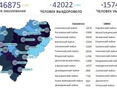 В 14 районах Смоленской области выявили новые случаи коронавируса