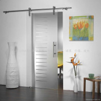 Door Systems By Dorma