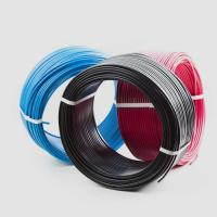 Goldmedal Electrical Cables