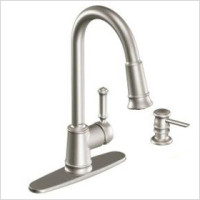 Kitchen Faucets by American Standard