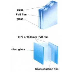 Enviro Safety Glass Laminated Safety Glass
