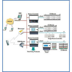 L&T Electrical & Automation ATMOS - Intelligent Building Management System IMAGE