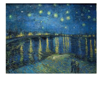 Starry night- Vincent van Gogh