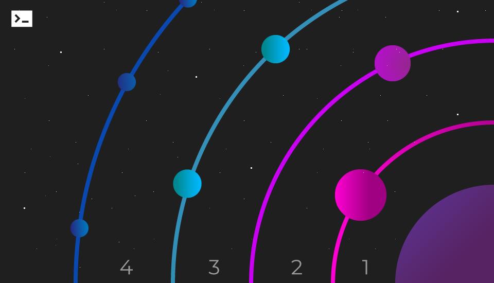 Diagram of the Orbit Model for Developer Relations