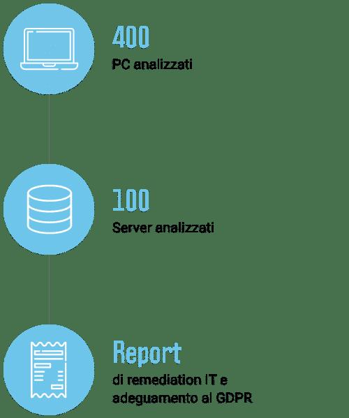 westpole_stats_cybersecurity