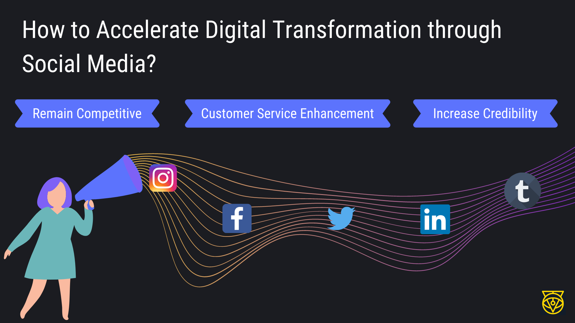 How to Accelerate Digital Transformation through Social Media?