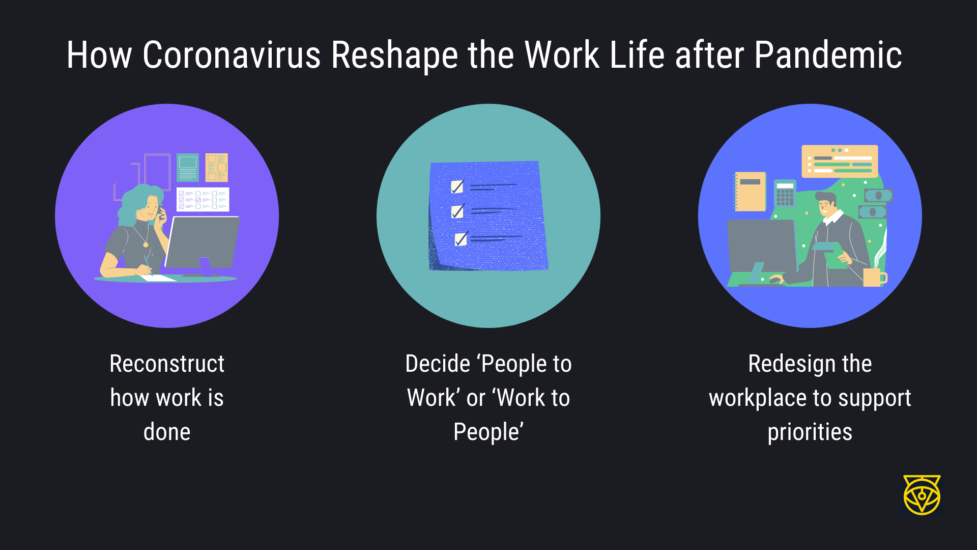 How Coronavirus Reshape the Work Life after Pandemic