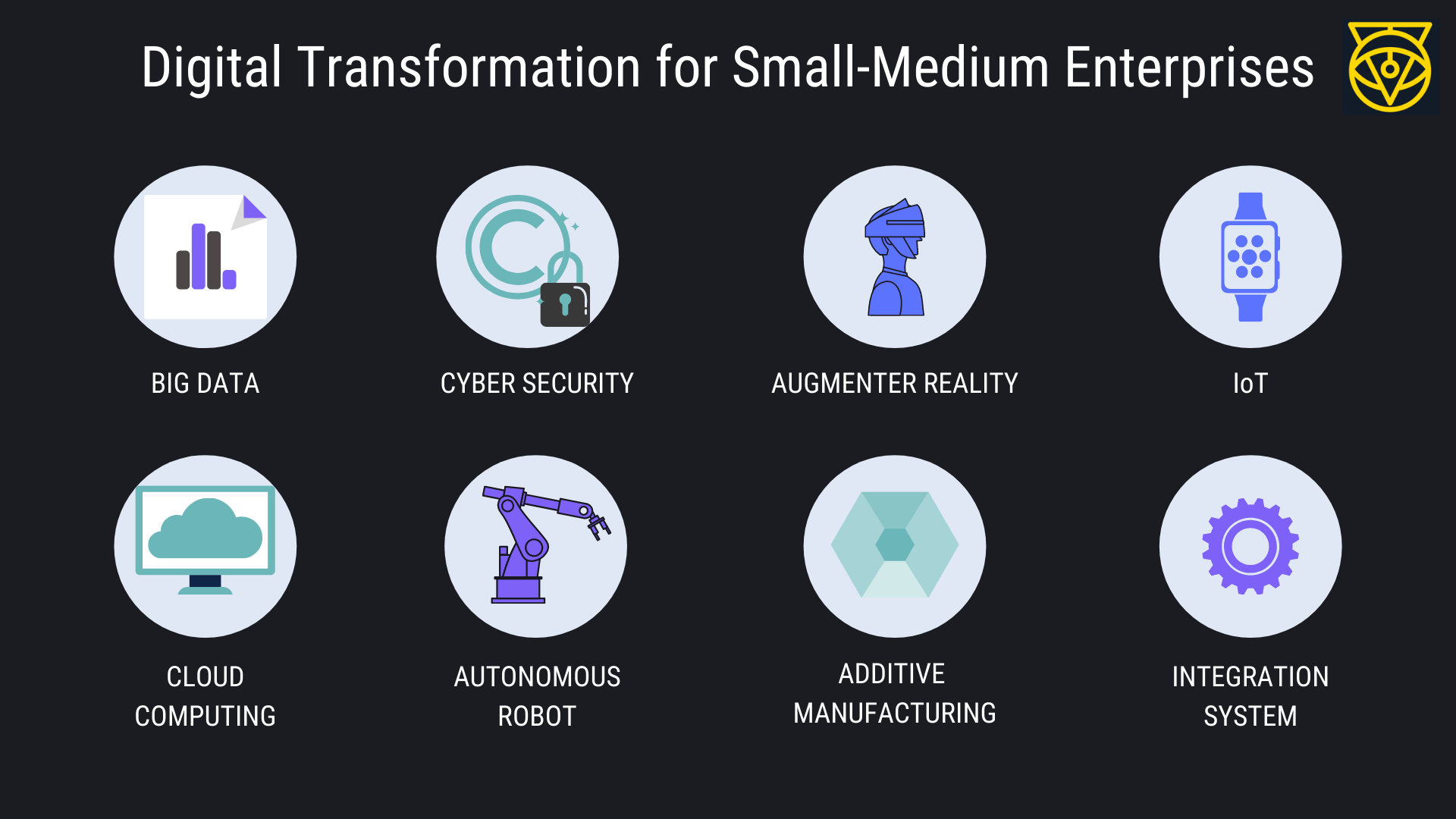 Top digital technologies for Small Medium Enterprises to succeed in Industry 40
