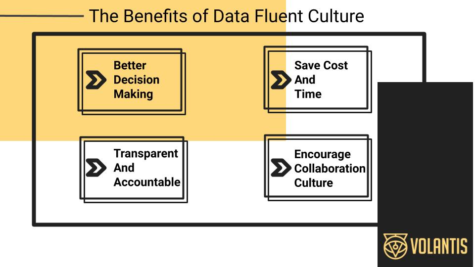 the importance of data fluency during digital transformation to strive in industry 4.0