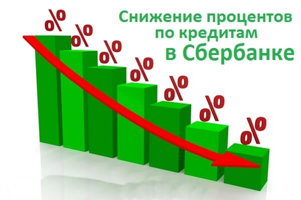 Снизить ставку по действующему кредиту в сбербанке ключевая ставка