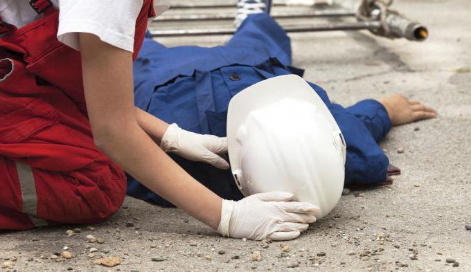 Написать по пунктам порядок действий работодателя если работник получил травму