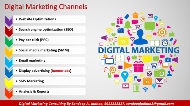 Digital Marketing Channels - What is SEO? Digital Marketing Agency in Pune Gotitnow.in