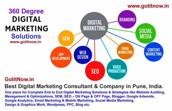 Digital Marketing Consultant - Gotitnow.in
