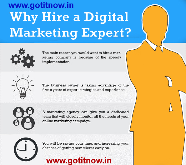 Hiring-a-Digital-Marketing-Consultant,-Best-Digital-Marketing-consultant,Top-Digital-Marketing-Consulting-India-Sandeep-Jadhao-Pune