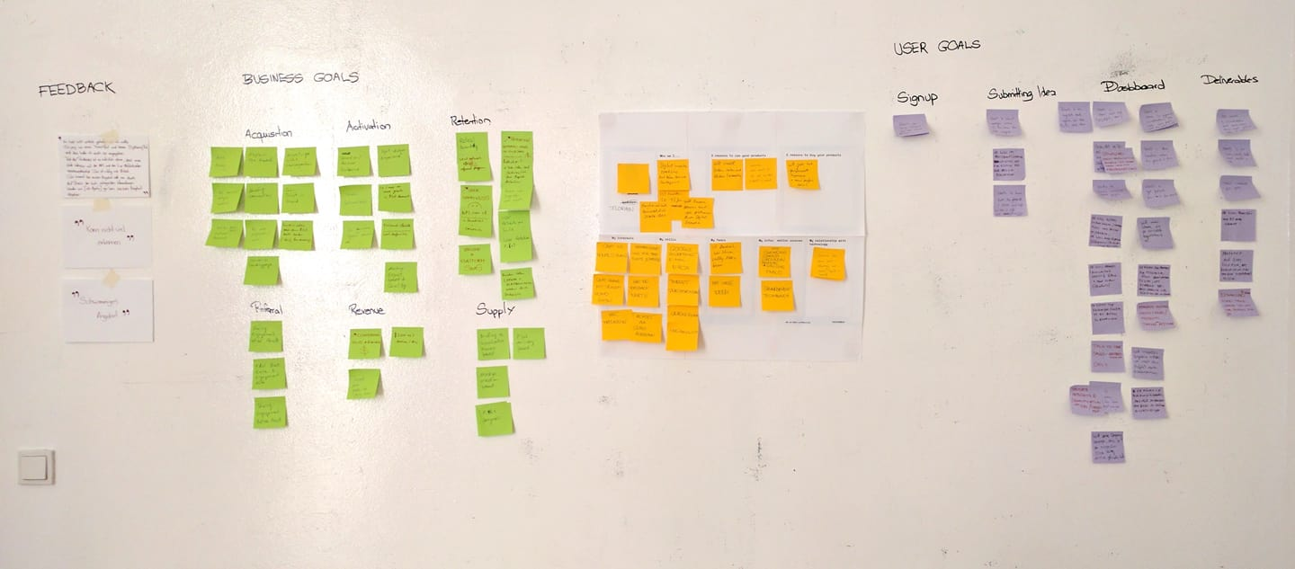 Lean UX focuses on outcomes rather than output