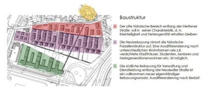Wettbewerb Schachinger Gärten