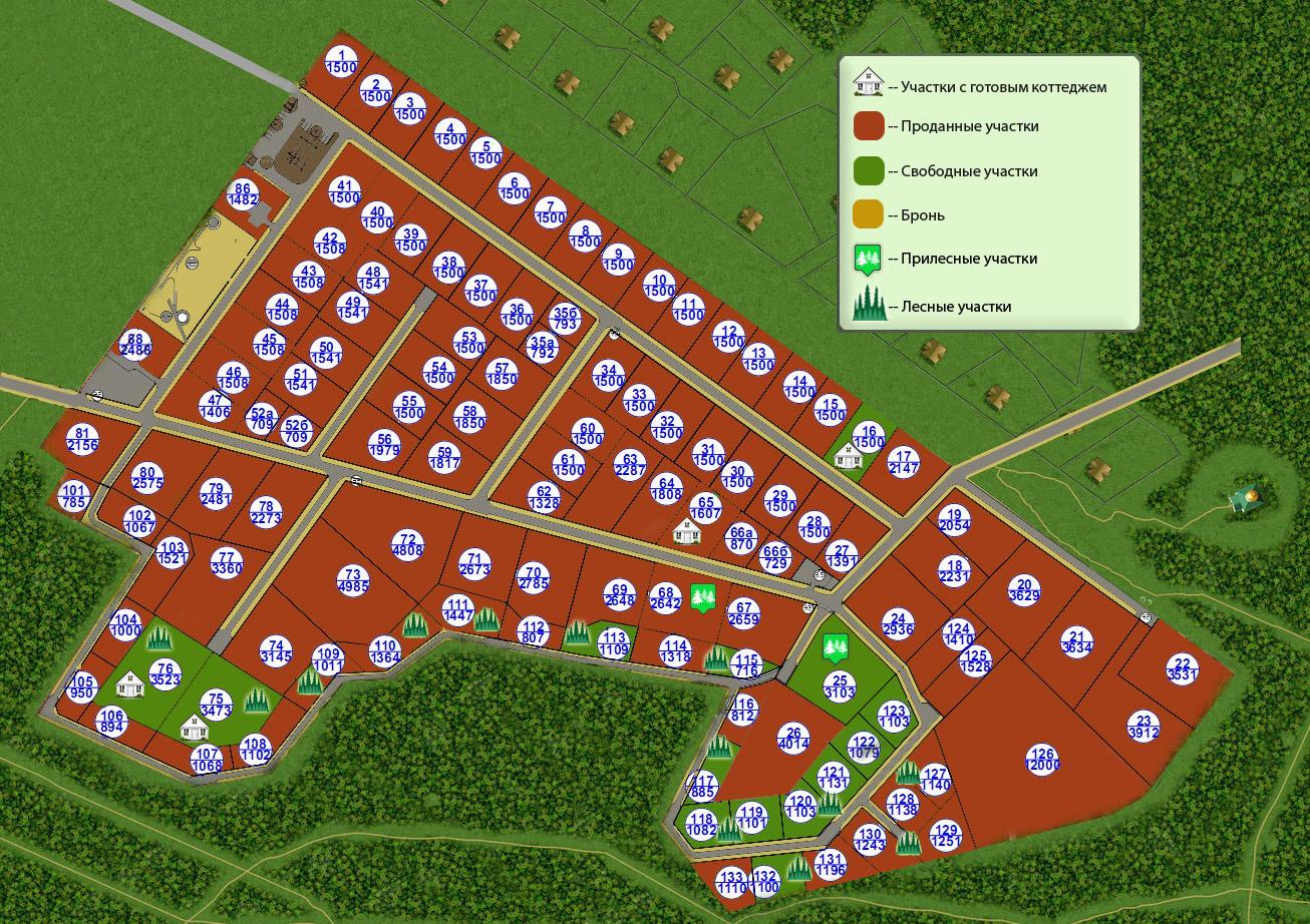 Обзор межевого плана земельного участка