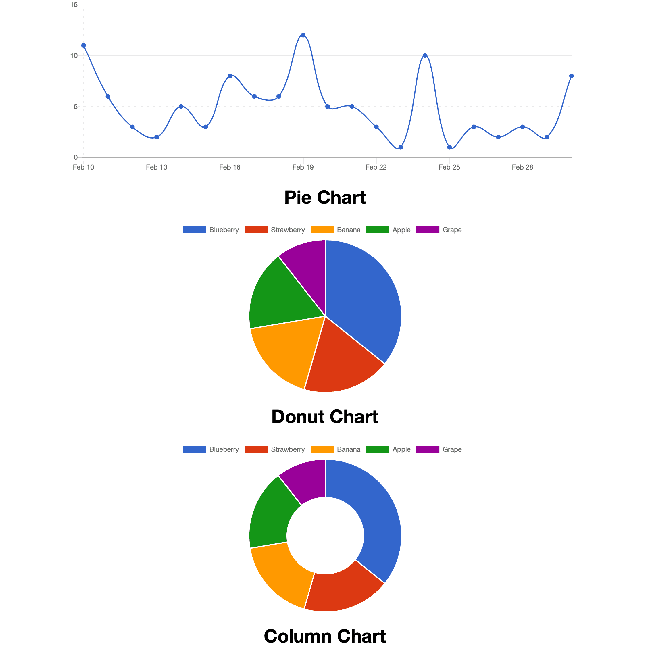 Chartkick Screenshot