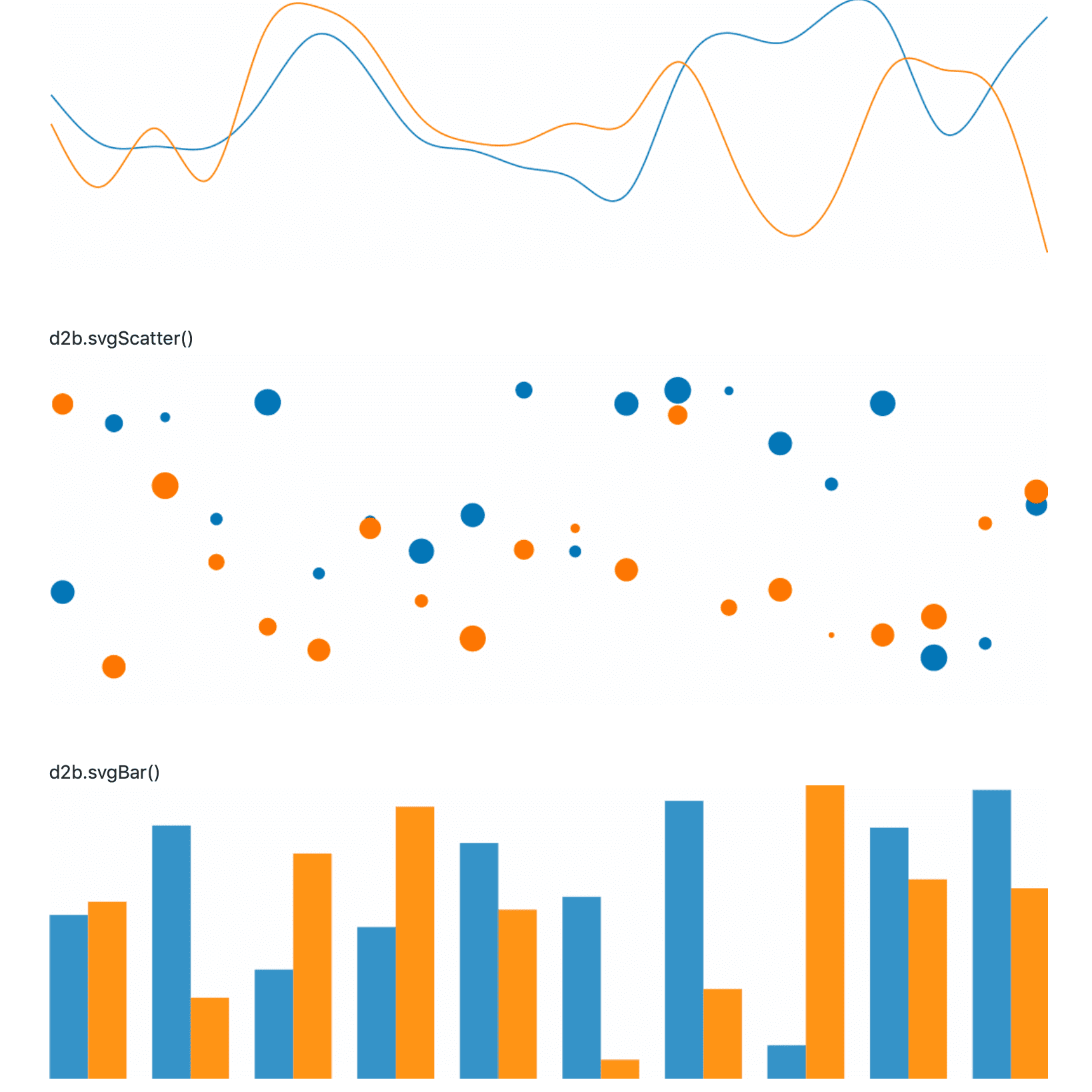 D2B: Data to DashBoards Screenshot