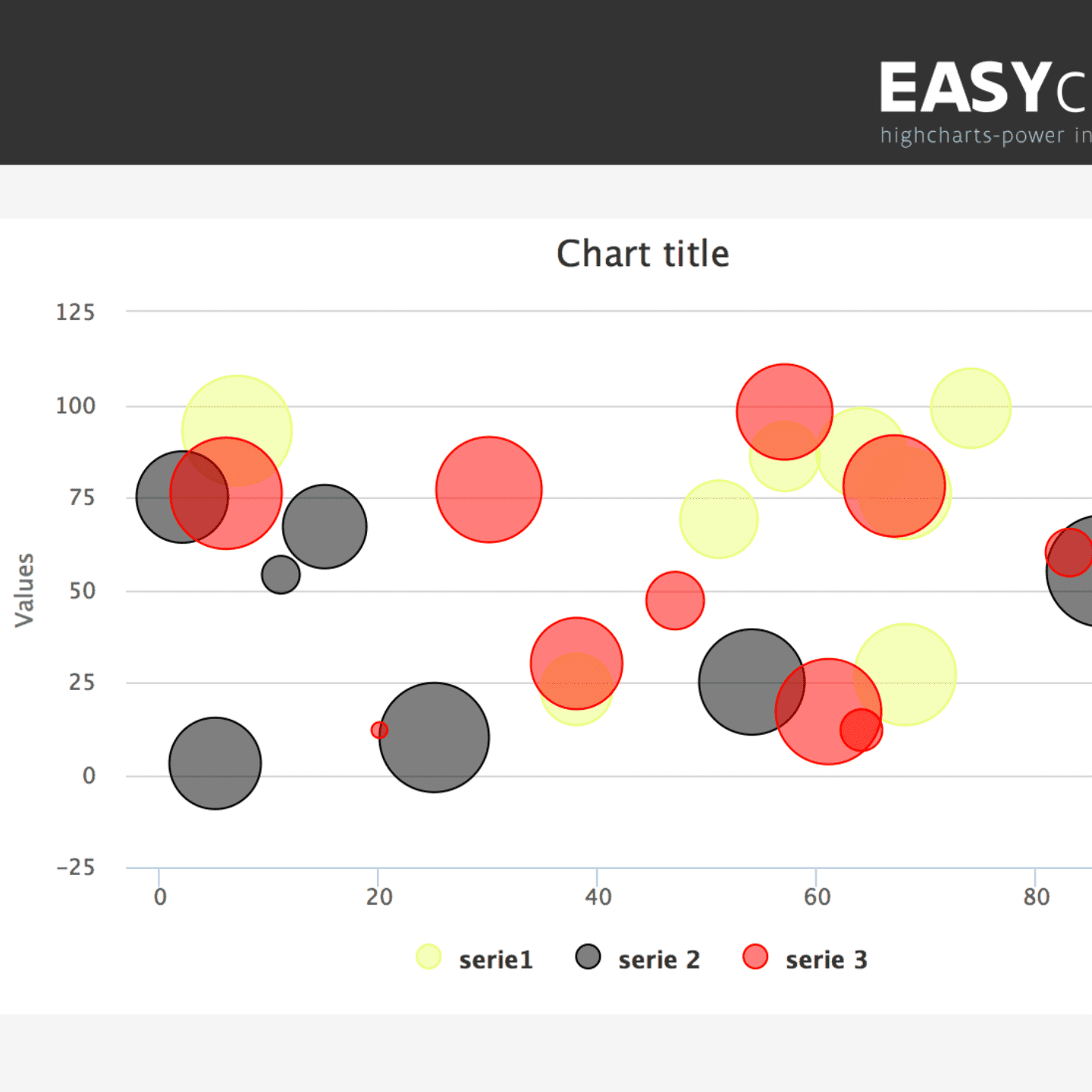 Easychart  Screenshot