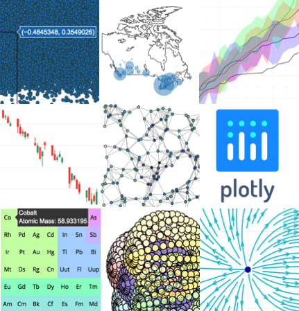 Plotly.js Screenshot