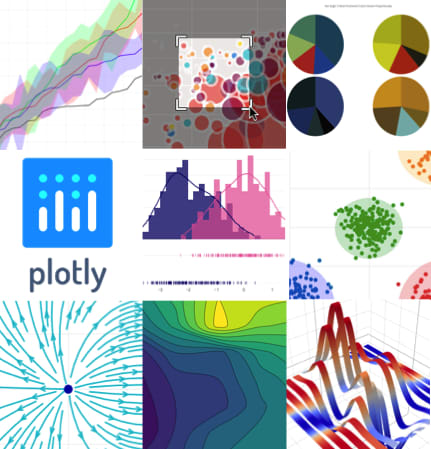 Plotly.py Screenshot