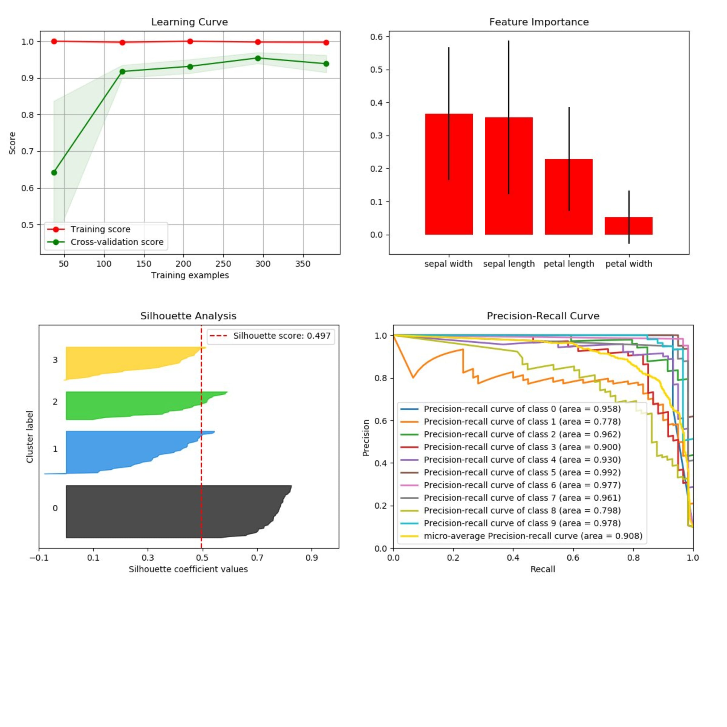scikit-plot Screenshot