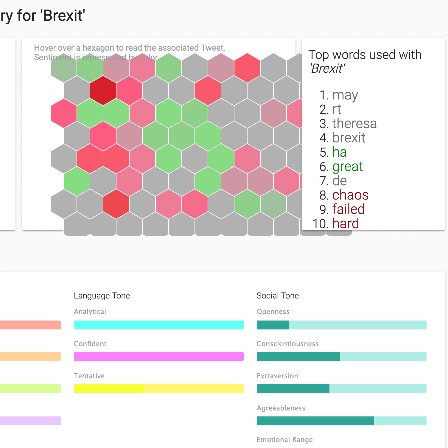 twitter-sentiment-visualisation Screenshot