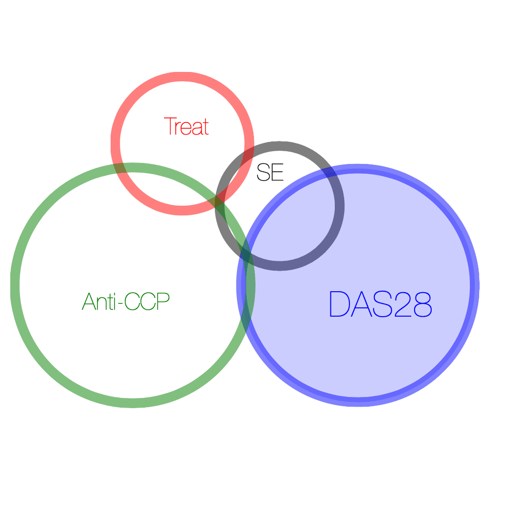 venn.js Screenshot