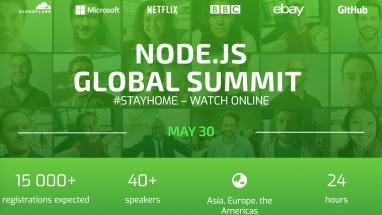 WebbyLab on Node.js Global Summit
