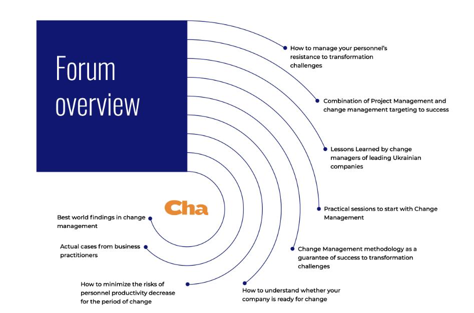 Change Management Forum Ukraine 2020