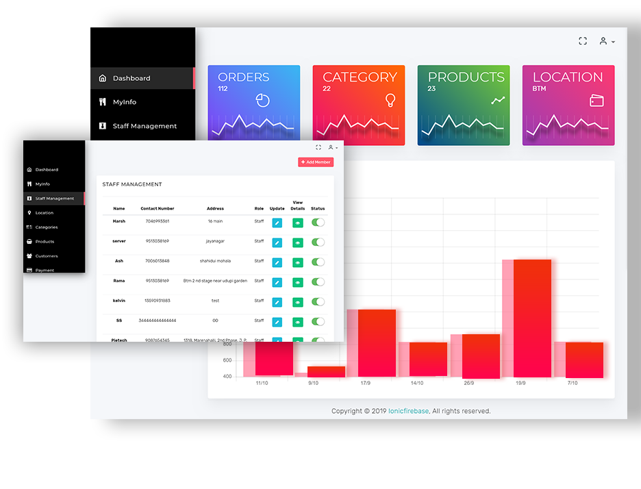 restaurant owner dashboard