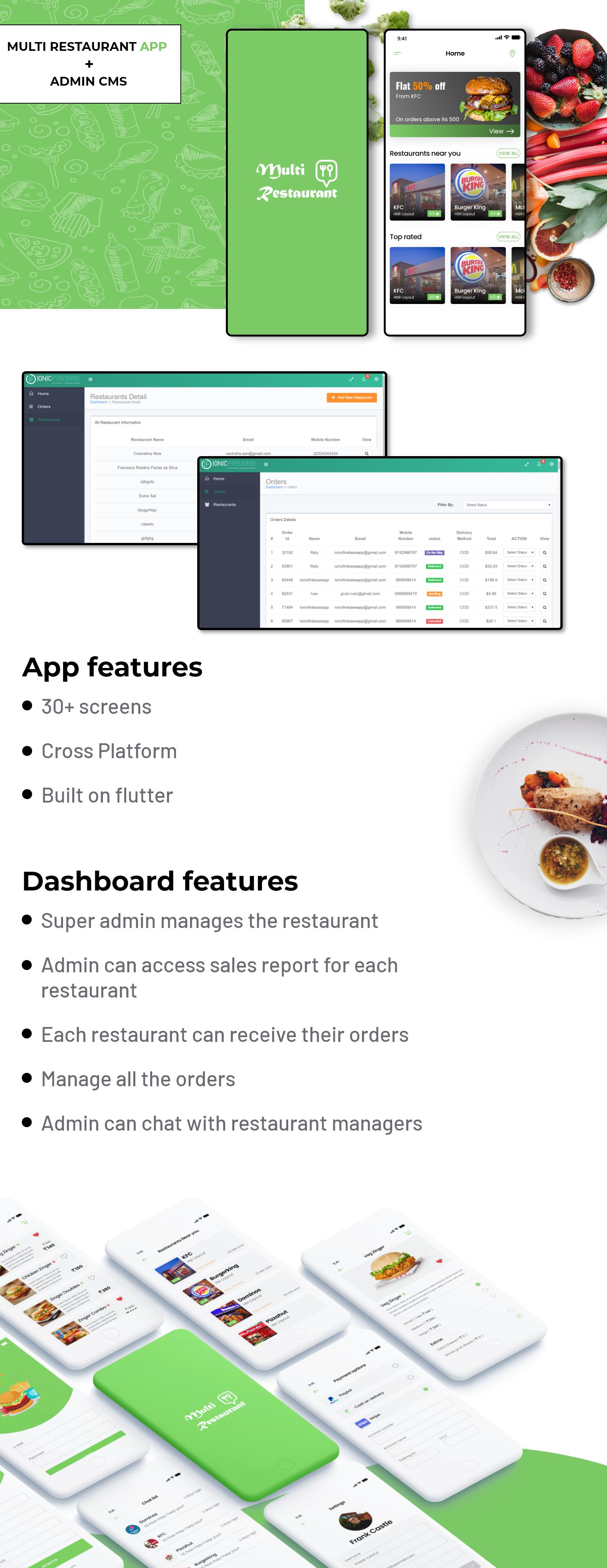 flutter multirestaurant firestore app