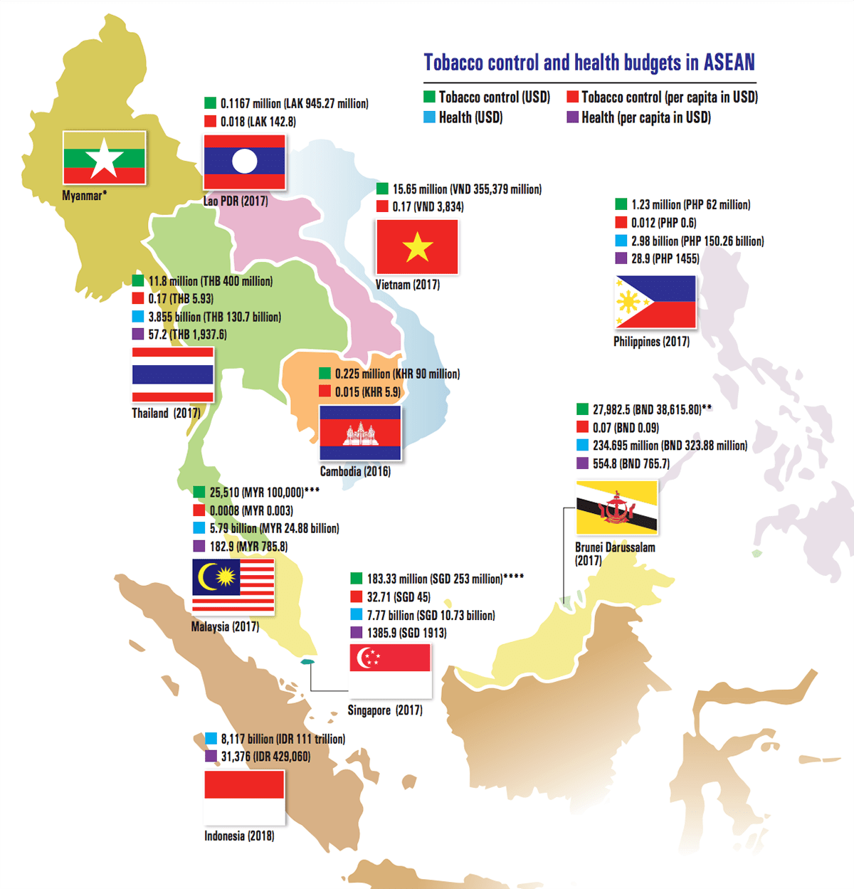 Map: Tobacco control and health budget in ASEAN