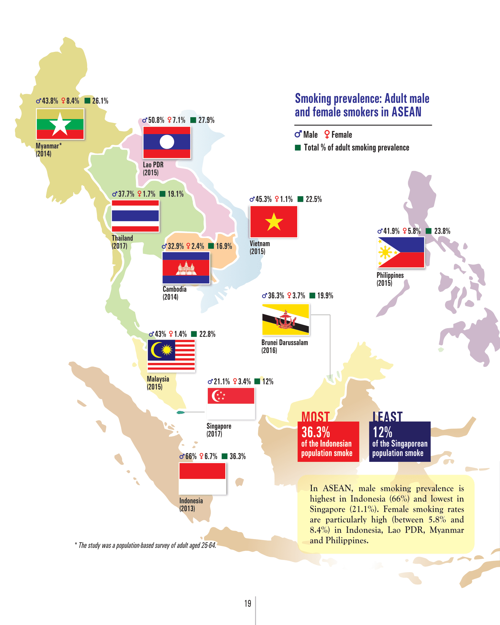 Map: Smoking Prevalence - Adult Male & Female Smokers in ASEAN