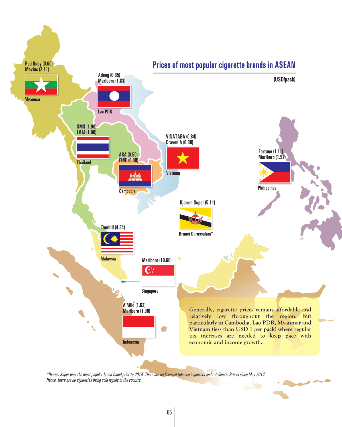 Map: Implementation of FCTC Article 5.3 in ASEAN