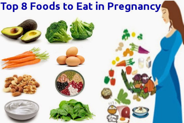 Eat healthy during pregnancy quick tips konect health ccuart Gallery