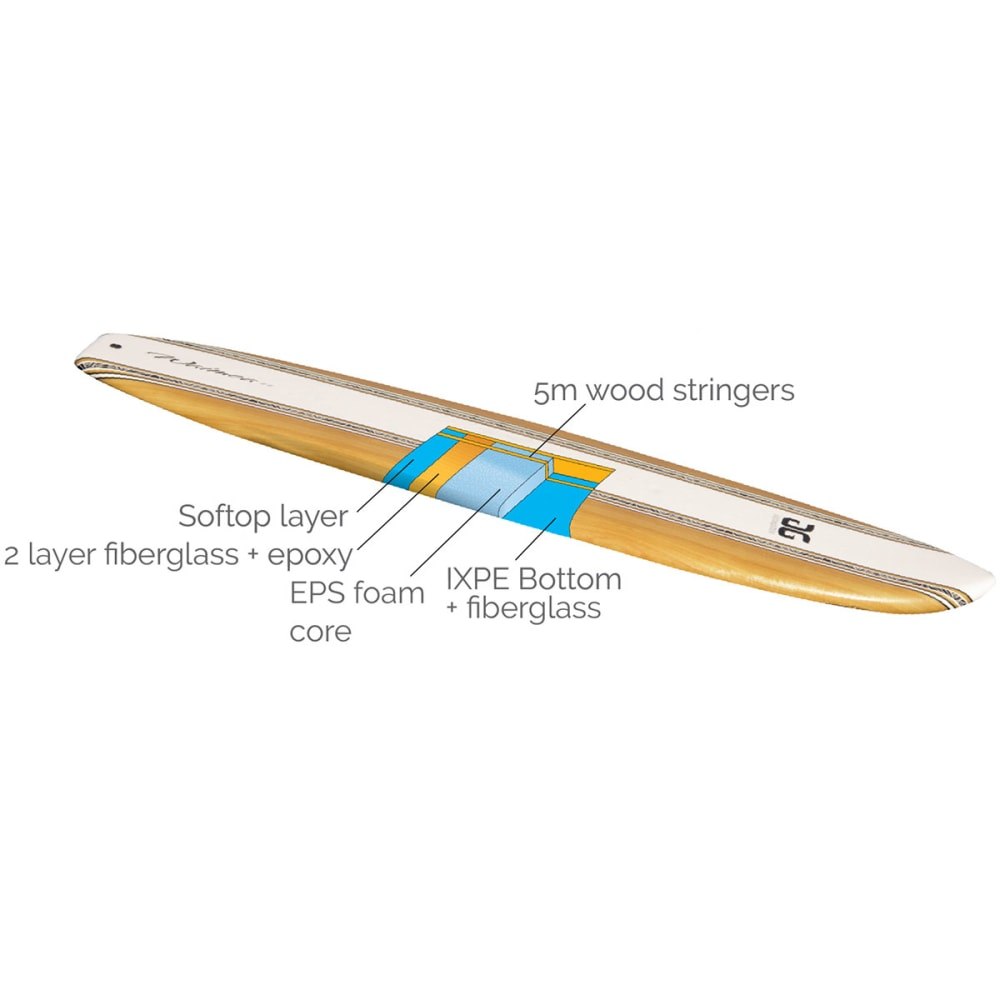 "AQUAGLIDE WAIMEA 10'0"" SUP Board - WHITE/WOOD GRAIN"