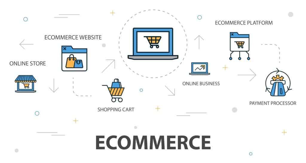 platforma-ecommerce